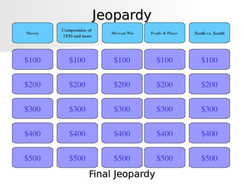 TN Ready Social Studies Part 2 Jeopardy Review #5