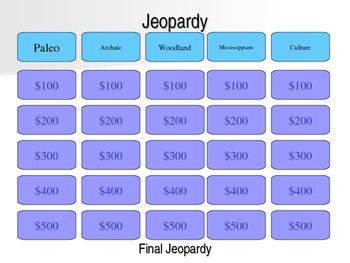 TN SS 4.1 Paleo,Archaic,Mississippian,Woodland Jeopardy Review!
