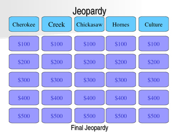 TN SS 4.2 Cherokee, Chickasaw, Creek Jeopardy Review