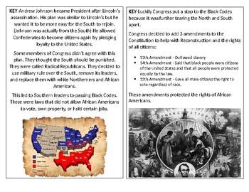 TN SS 4.38, 4.39, 4.40  Lincoln's Assassination, 13th amendment, Reconstruction