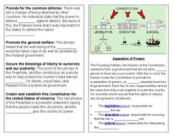 TN SS 4.41 Constitution, Preamble, Separation of Powers, Checks and Balances