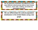 TN third grade Social Studies SPIs (we can statements)