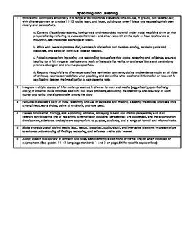 TNCore ELA Standards Grades 11-12