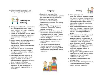TNREADY STANDARDS SECOND GRADE LANGUAGE ARTS BROCHURE