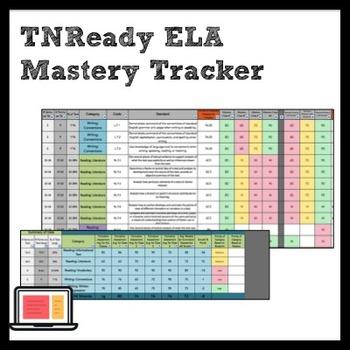 TNReady ELA Mastery Tracker
