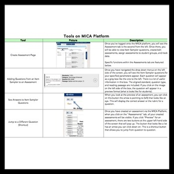 TNReady Item Sampler Alignment and Teaching Points for Middle School ELA