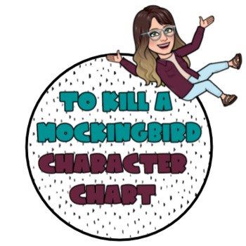 TO KILL A MOCKINGBIRD CHARACTER CHART