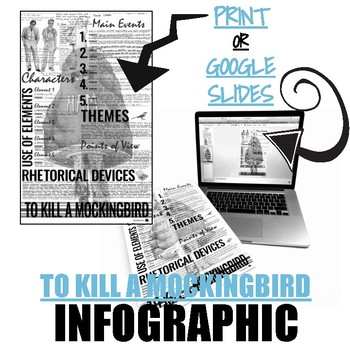 TO KILL A MOCKINGBIRD (INFOGRAPHIC: INTERACTIVE OR PRINT)
