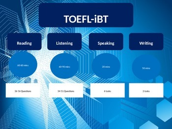 TOEFL PREPARATION
