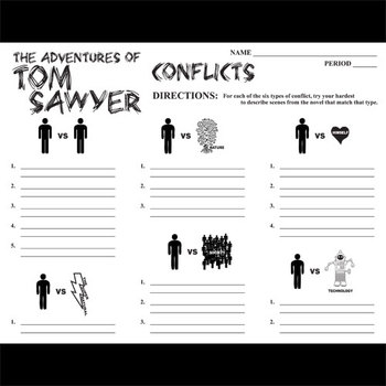 TOM SAWYER Conflict Graphic Organizer - 6 Types of Conflict