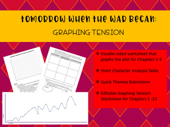 TOMORROW WHEN THE WAR BEGAN- Graphing Tension in the Novel