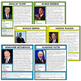 Reading activities:Biographies of presidents and world leaders,past and present.