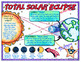 TOTAL SOLAR ECLIPSE 2017 SCIENCE DOODLE NOTE, INTERACTIVE NOTEBOOK, ANCHOR CHART
