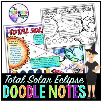 Total Solar Eclipse Doodle Notes | Science Doodle Notes