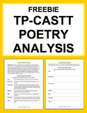 TP-CASTT Poetry Analysis