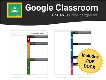 TP-CASTT Poetry Analysis For Google Classroom