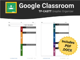 TP-CASTT Poetry Analysis For Google Classroom