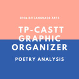 TP-CASTT Poetry Analysis Graphic Organizer; Analyze Tone Theme AP & Pre-AP ELA