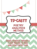 TP-CASTT (Poetry Analysis Method) 1 page Worksheet for Eas