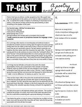 TP-CASTT Poetry Analysis Method