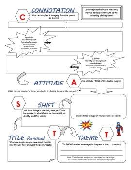 TP-CASTT (Poetry Analysis Method) Worksheet