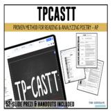 TP-CASTT Purposeful Poetry Analysis