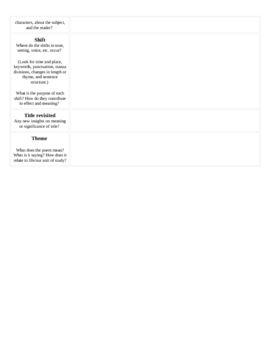 TPCASTT Form for Easily Teaching Poetry Analysis and Terms