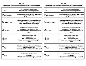 TPCASTT Notes