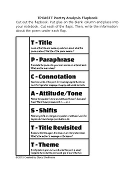 UPDATED: TPCASTT Poetry Analysis Flapbook