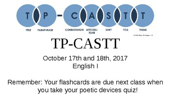 TPCASTT PowerPoint Overview and Exemplar