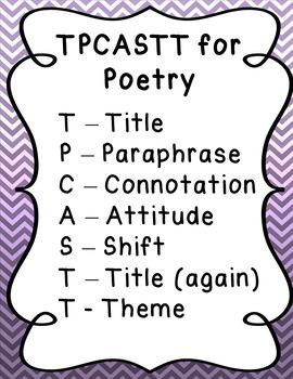 TPCASTT Word Wall and Anchor Chart