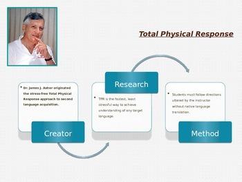 TPR/ Total Physical Response Presentation