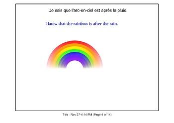 French Story - Je sais que... (I know that...)