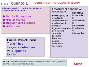TPRS Story adjectives & verbs COMPLETE with questions, 3 versions, and more!