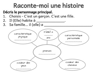 TPRS-style story - TEMPLATE - French
