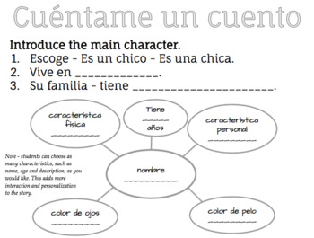 TPRS-style story - TEMPLATE - Spanish