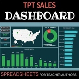 TPT Author Sales Dashboard