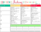 TPT Conference 2017 Packing List FREEBIE