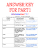 Presidential Election 2016 Internet Activities, Google Doc