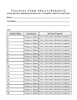 TRACKING FORM (DAILY/SUBJECT) ANECDOTAL OBSERVATIONS OF STUDENT PARTICIPATION