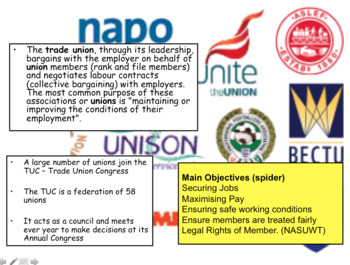 TRADE UNIONS GCSE CITIZENSHIP 9-1
