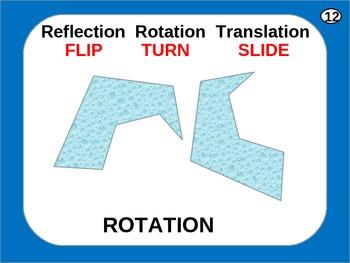 Transformations: Reflection Translation   Rotation (animated)