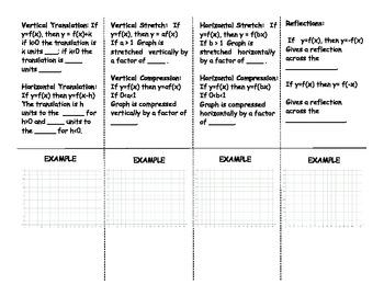 TRANSFORMATIONS - Foldable for Algebra II