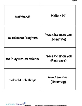 TRANSLITERATED GREETINGS VOCABULARY (ARABIC)