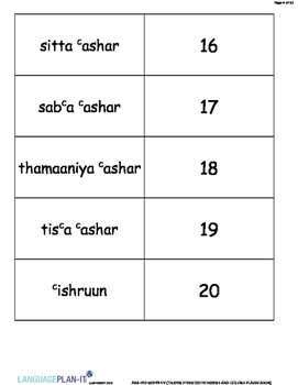 TRANSLITERATED NUMBERS FLASHCARDS (ARABIC)
