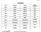 TRANSLITERATED NUMBERS VOCABULARY (ARABIC-HINDI)
