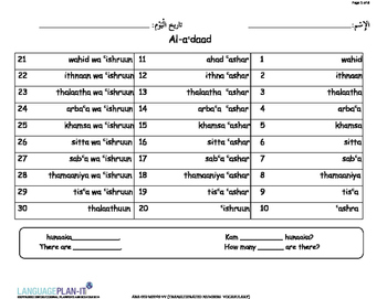 TRANSLITERATED NUMBERS VOCABULARY (ARABIC-HINDI 2015 EDITION)