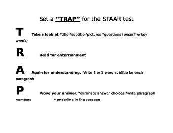 TRAP STAAR Strategy