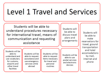 TRAVEL AND SERVICES (SPANISH)