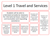 TRAVEL AND SERVICES UNIT (SPANISH)